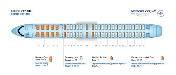 боинг 777-300 схема салона