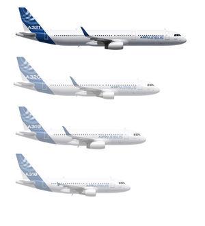 Семейство A320 и A321 в нем